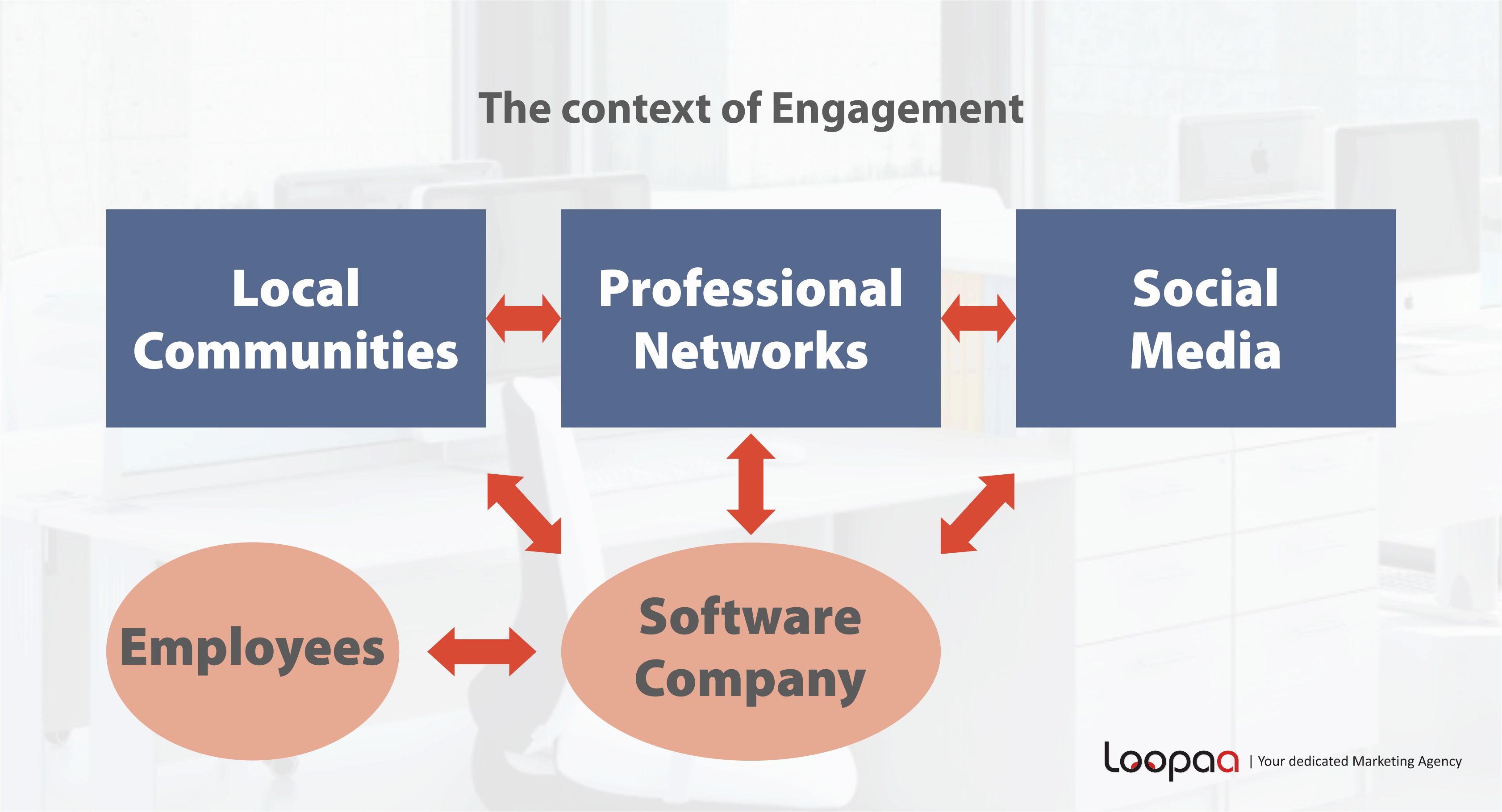 Engagement diagram