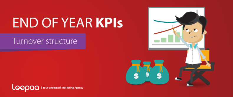 MARKETING STRATEGY KPI Turnover structure
