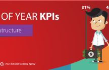 End of the year KPIs: Profit structure