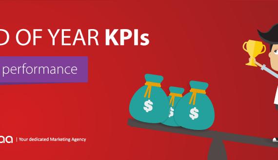 Marketing KPI Work performance